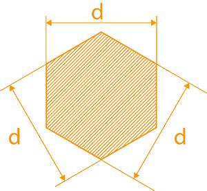 hiescosa_leganes_perfil_hexagonal